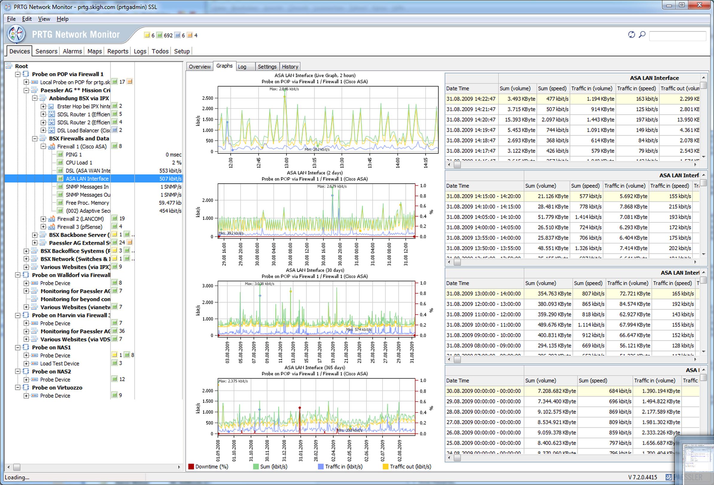 Download Prtg network monitor v13 crack